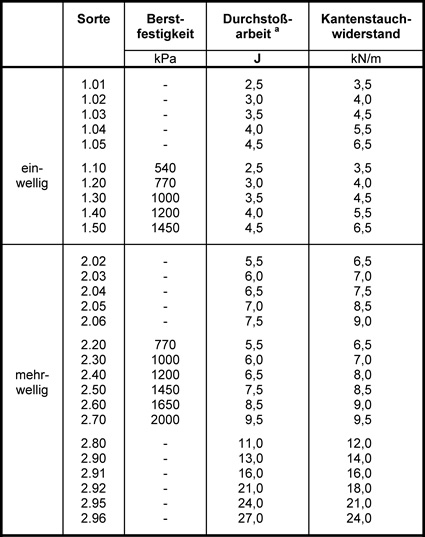 buy Fluid Mechanics and Thermodynamics of